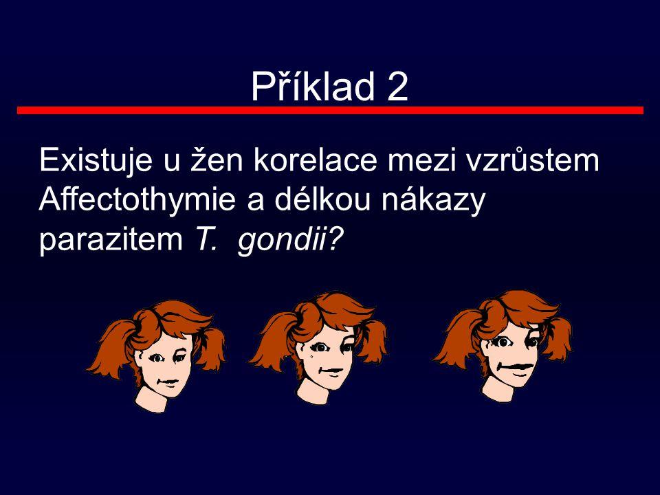 Příklad 2 Existuje u žen korelace mezi vzrůstem Affectothymie a délkou nákazy parazitem T. gondii