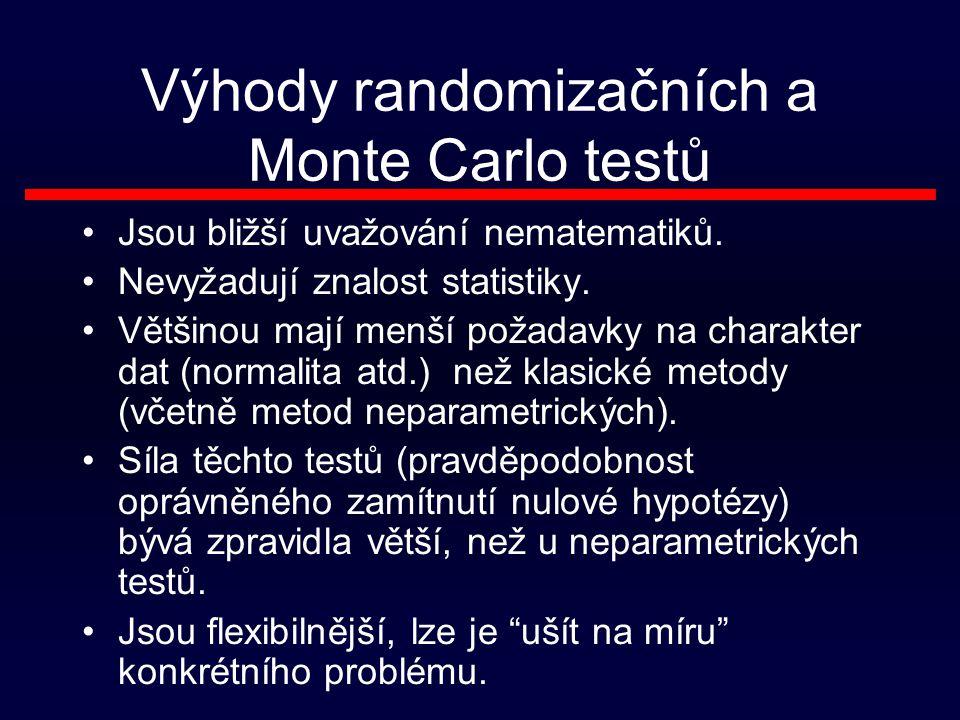 Výhody randomizačních a Monte Carlo testů