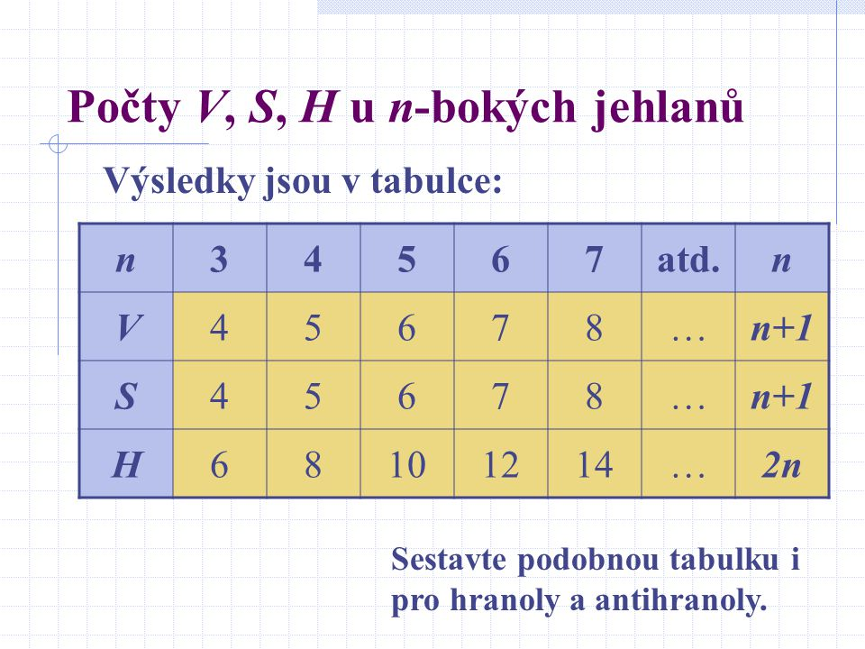 Počty V, S, H u n-bokých jehlanů