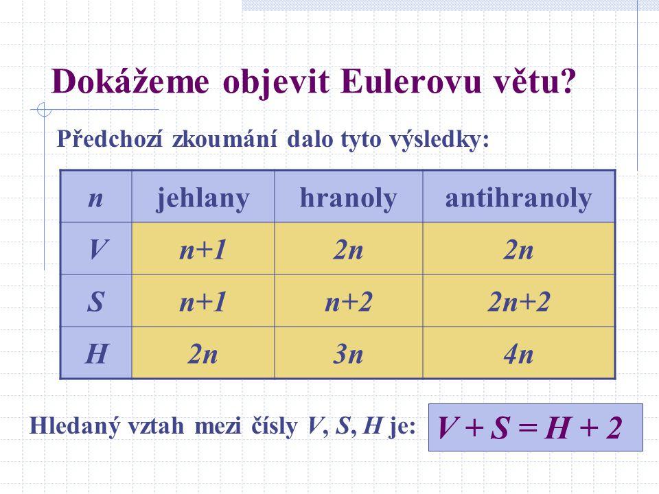 Dokážeme objevit Eulerovu větu