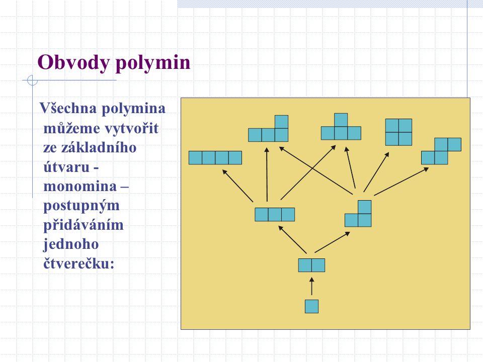 Obvody polymin Všechna polymina můžeme vytvořit ze základního útvaru - monomina – postupným přidáváním jednoho čtverečku: