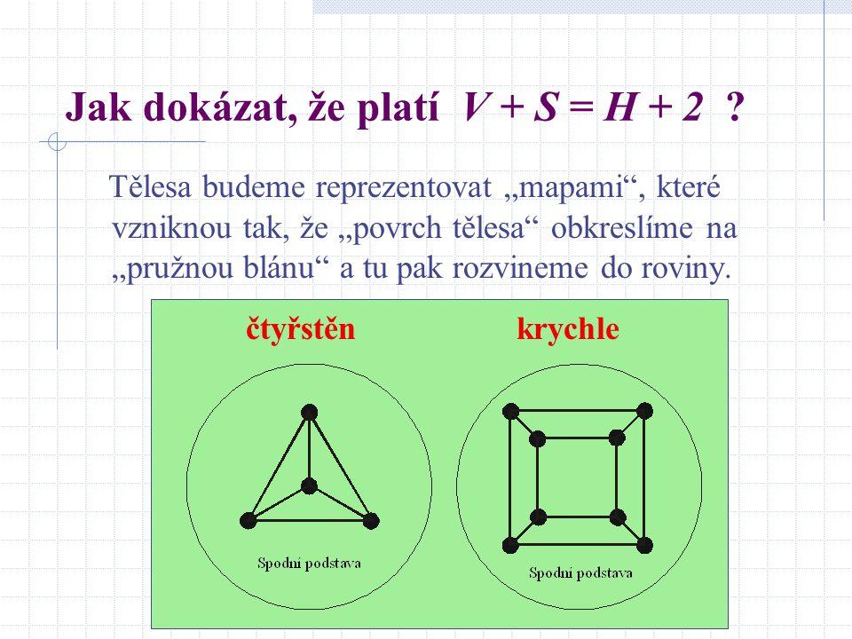 Jak dokázat, že platí V + S = H + 2
