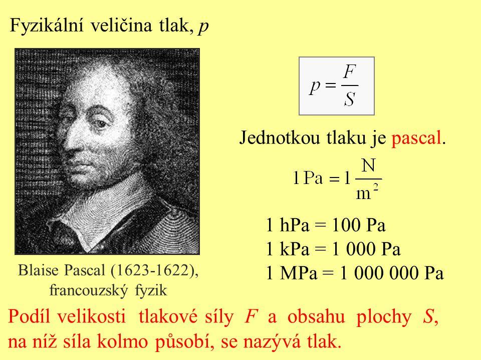 Podíl velikosti tlakové síly F a obsahu plochy S,