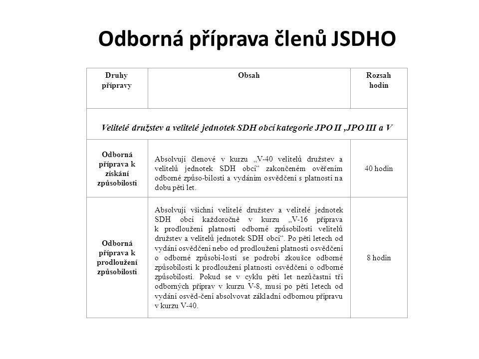 Odborná příprava členů JSDHO