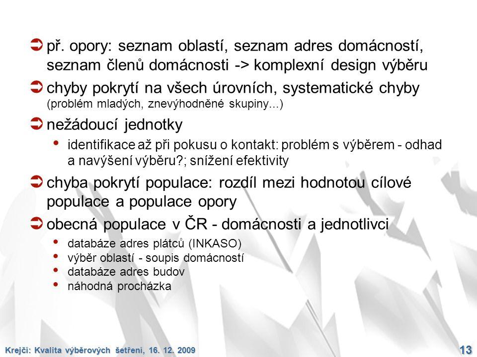 obecná populace v ČR - domácnosti a jednotlivci