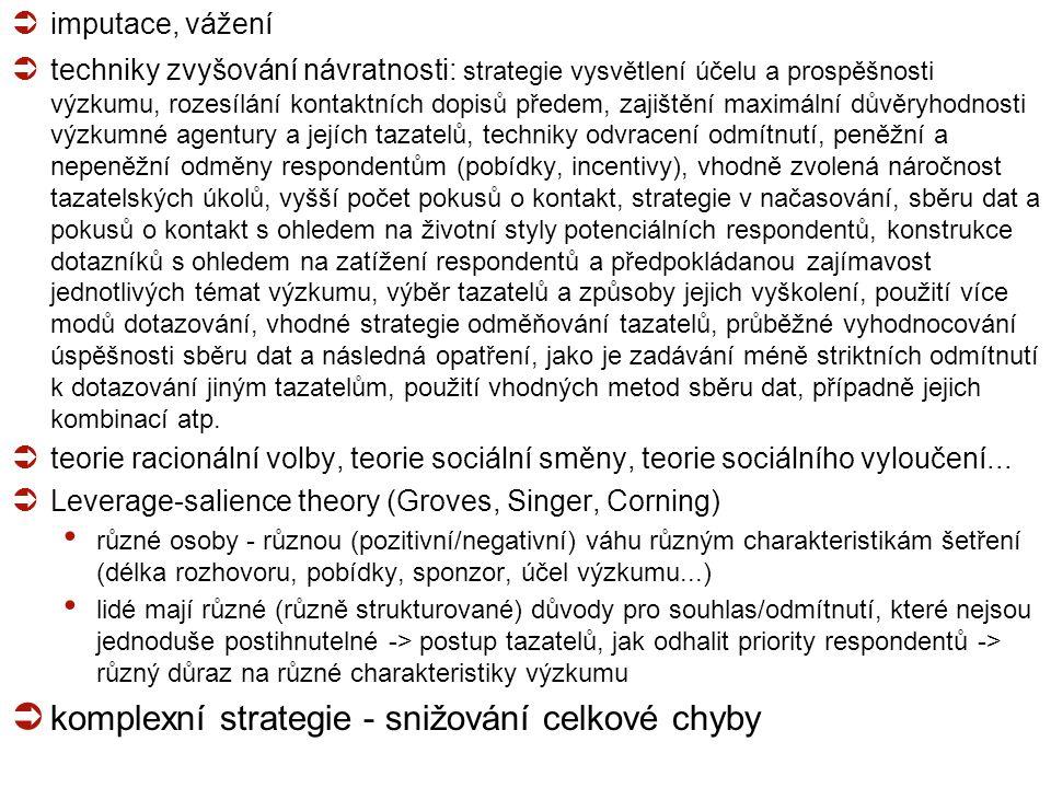 komplexní strategie - snižování celkové chyby