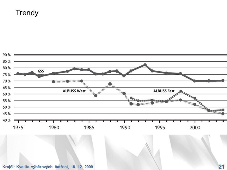 Trendy Krejčí: Kvalita výběrových šetření, 16. 12. 2009