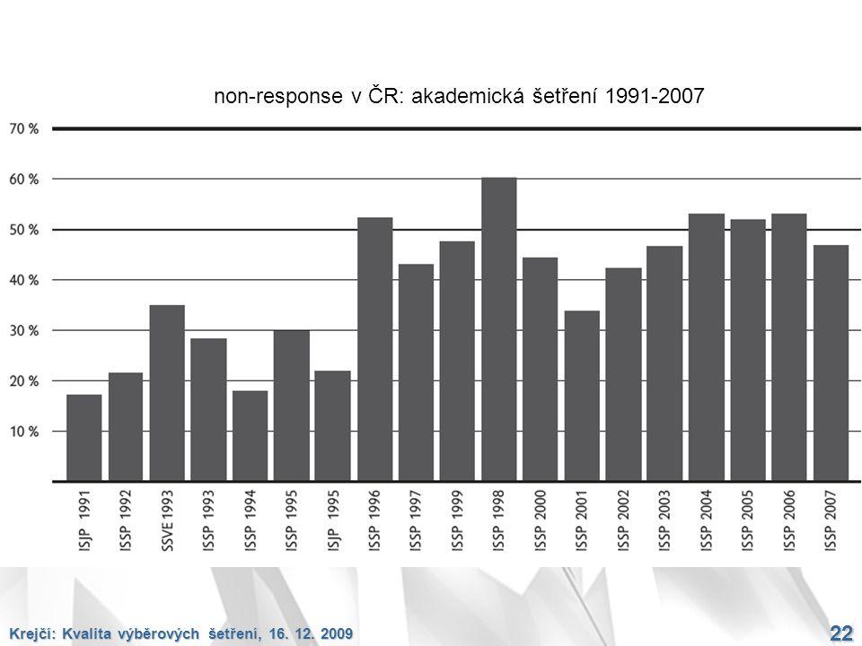 non-response v ČR: akademická šetření 1991-2007