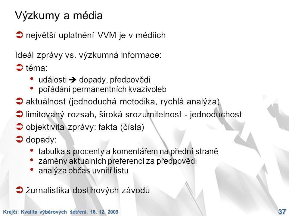 Výzkumy a média největší uplatnění VVM je v médiích