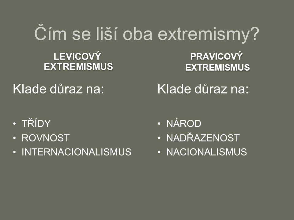 Čím se liší oba extremismy
