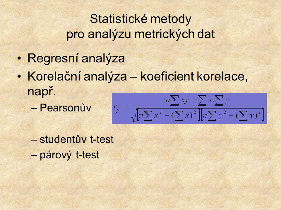 Statistické metody pro analýzu metrických dat