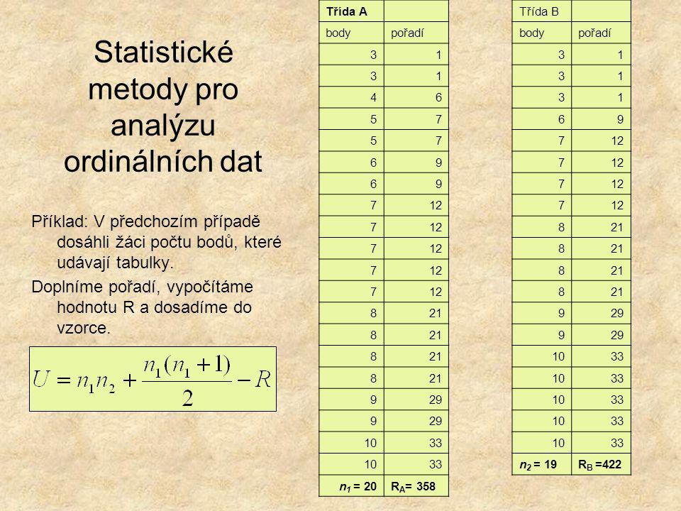 Statistické metody pro analýzu ordinálních dat