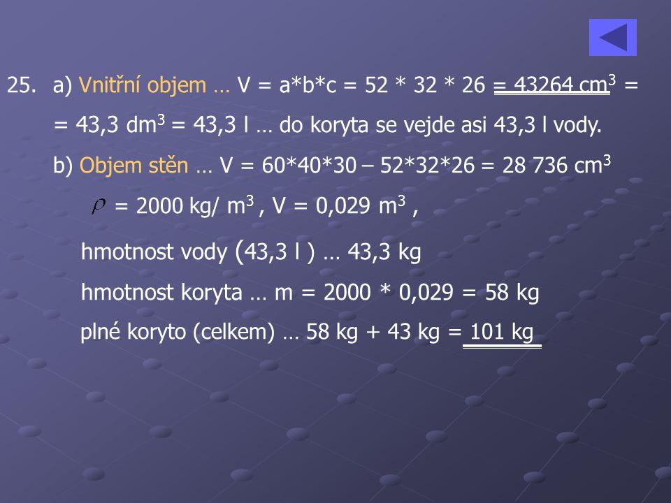= 43,3 dm3 = 43,3 l … do koryta se vejde asi 43,3 l vody.