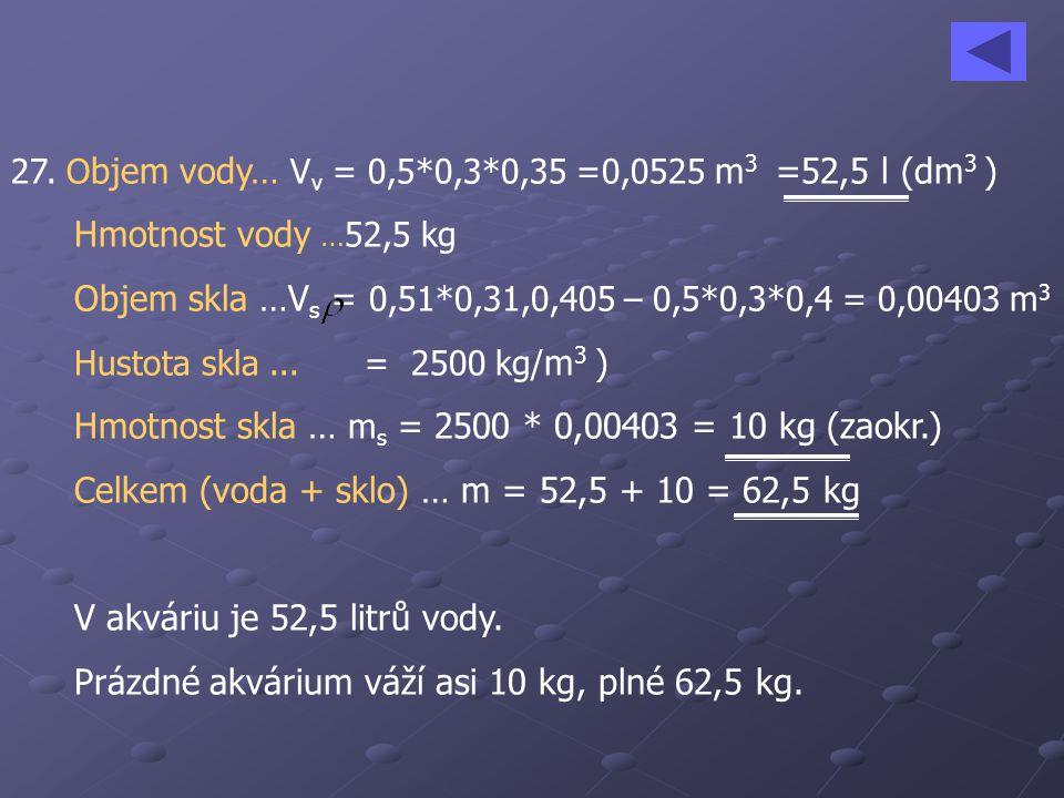 Hmotnost skla … ms = 2500 * 0,00403 = 10 kg (zaokr.)