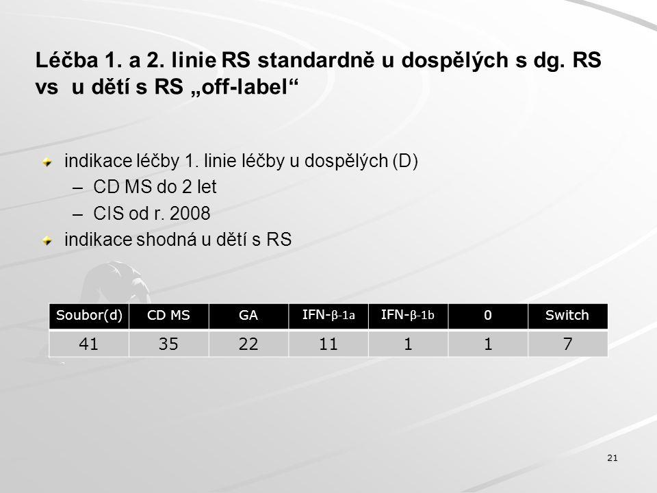 Léčba 1. a 2. linie RS standardně u dospělých s dg