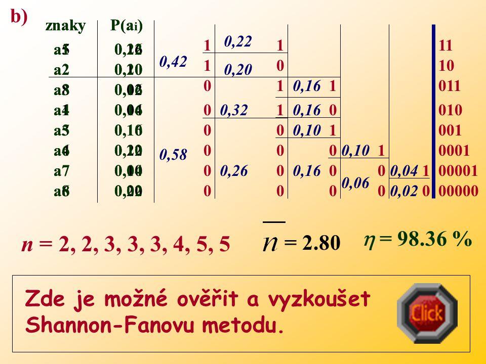 b) znaky. P(ai) a1. a2. a3. a4. a5. a6. a7. a8. 0,22. 0,20. 0,16. 0,10. 0,04. 0,02. znaky.