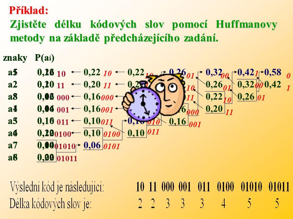 Příklad: Zjistěte délku kódových slov pomocí Huffmanovy metody na základě předcházejícího zadání. znaky.