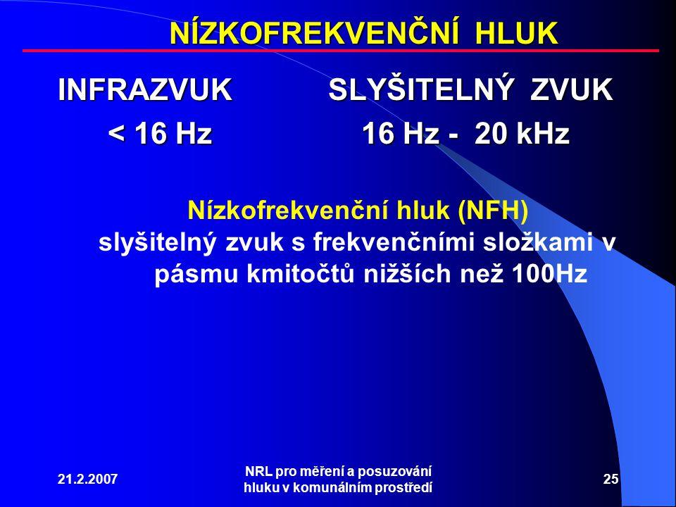 INFRAZVUK SLYŠITELNÝ ZVUK < 16 Hz 16 Hz - 20 kHz