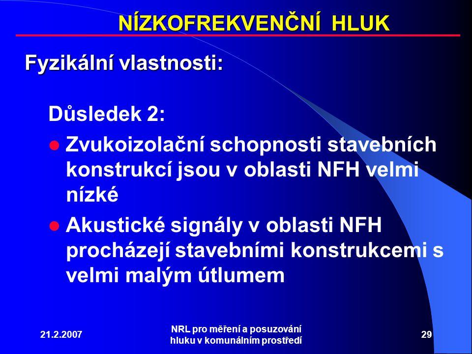 NRL pro měření a posuzování hluku v komunálním prostředí