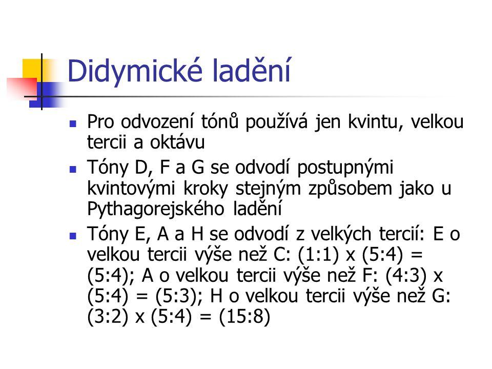 Didymické ladění Pro odvození tónů používá jen kvintu, velkou tercii a oktávu.