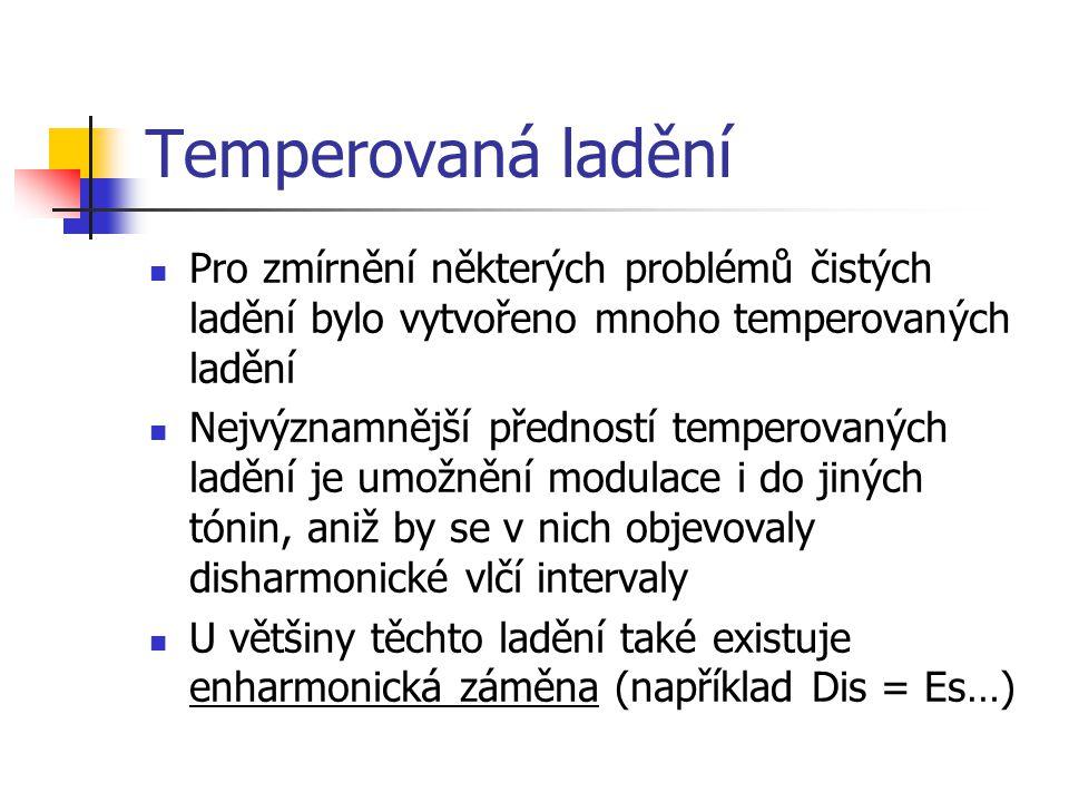 Temperovaná ladění Pro zmírnění některých problémů čistých ladění bylo vytvořeno mnoho temperovaných ladění.