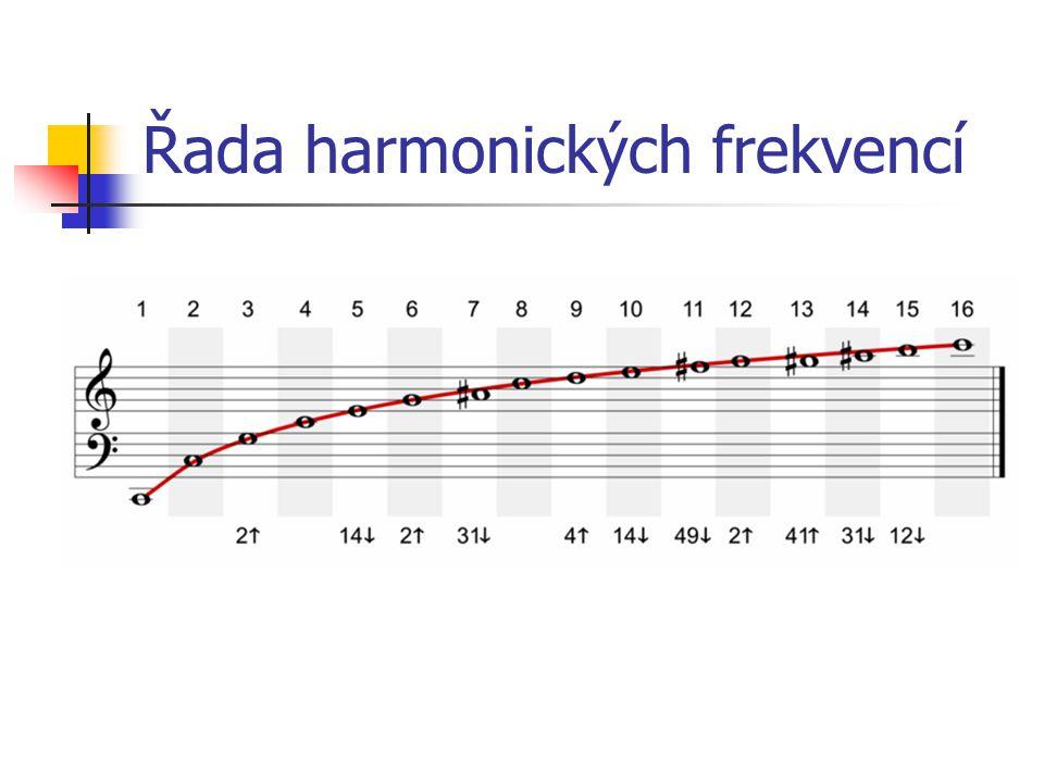 Řada harmonických frekvencí