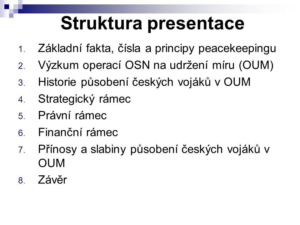 Struktura presentace Základní fakta, čísla a principy peacekeepingu