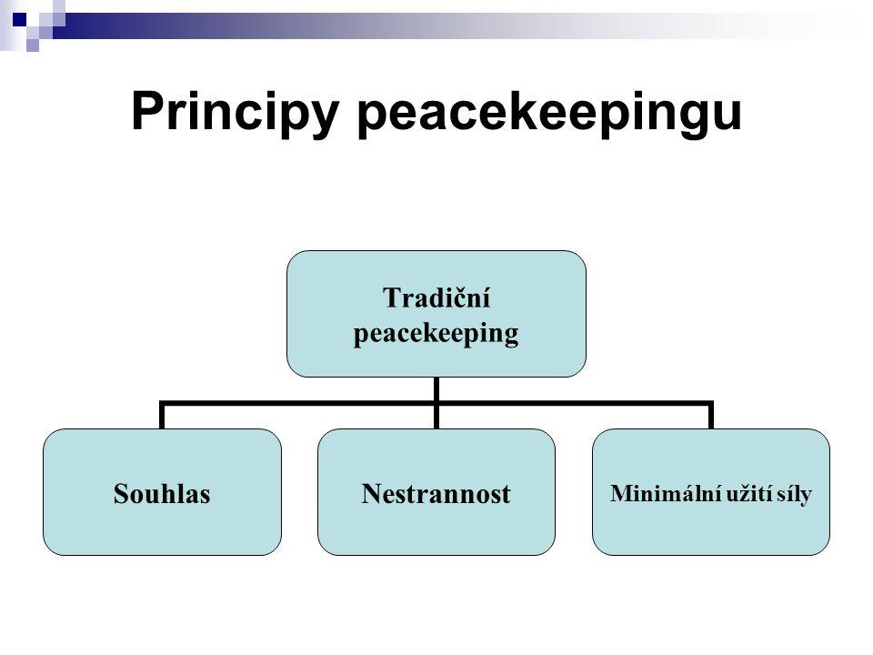Principy peacekeepingu