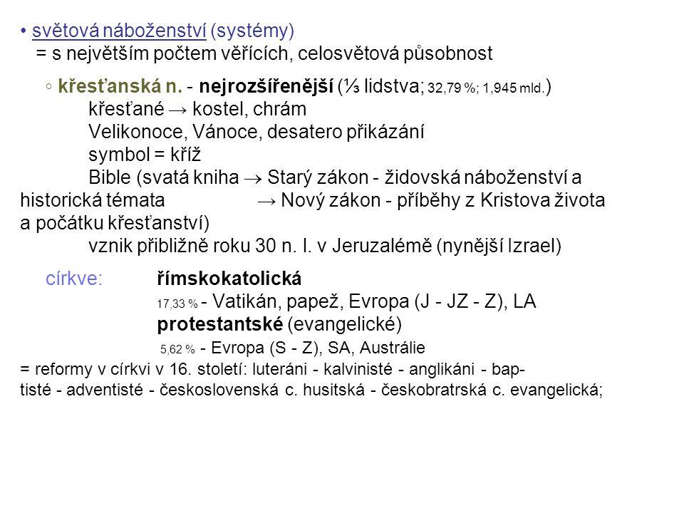 • světová náboženství (systémy)