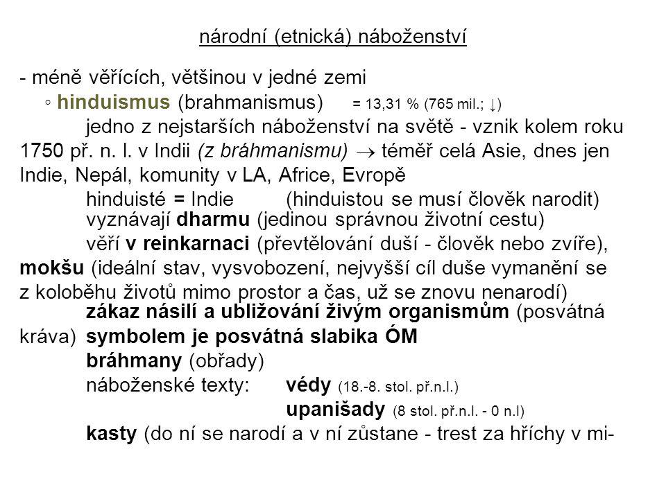 národní (etnická) náboženství