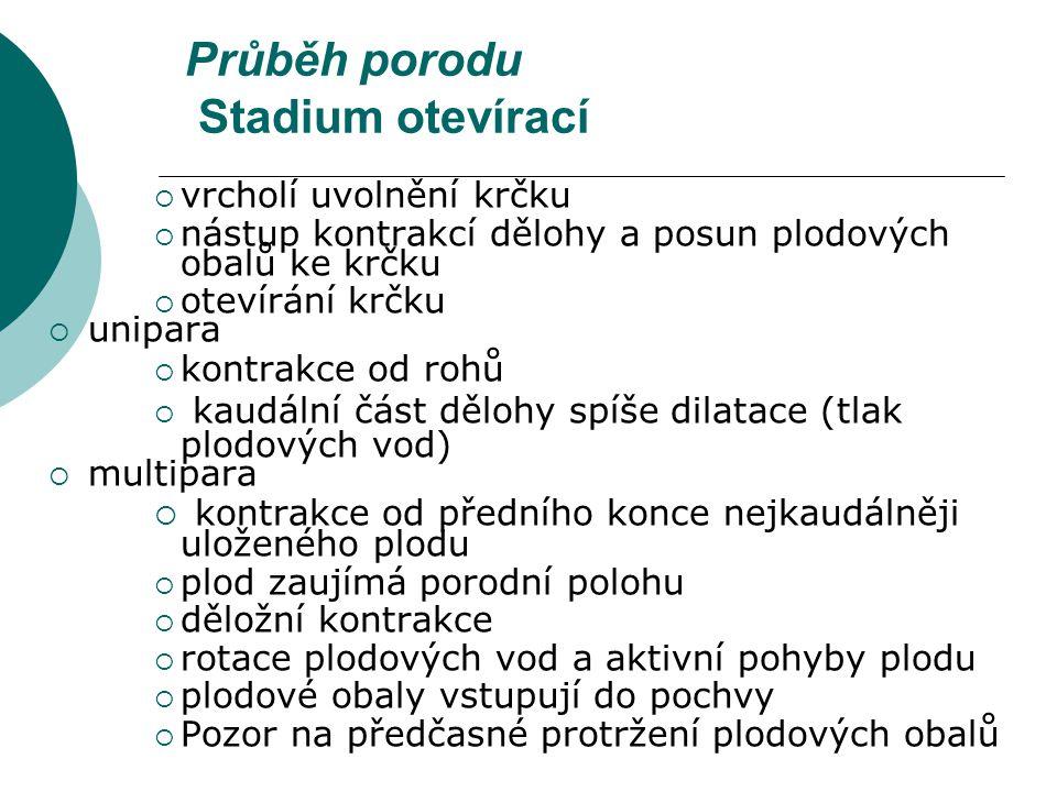 Průběh porodu Stadium otevírací