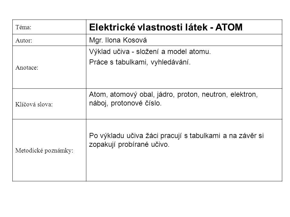 Elektrické vlastnosti látek - ATOM