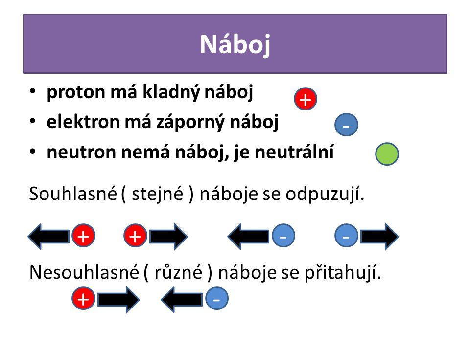 Náboj + - + + - - + - proton má kladný náboj elektron má záporný náboj