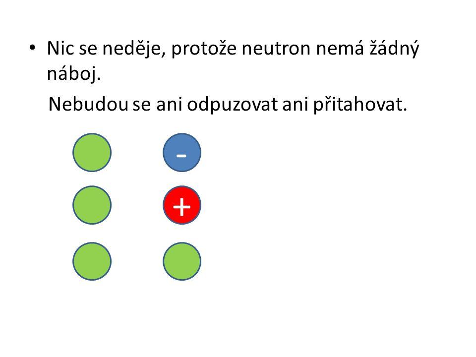 - + Nic se neděje, protože neutron nemá žádný náboj.