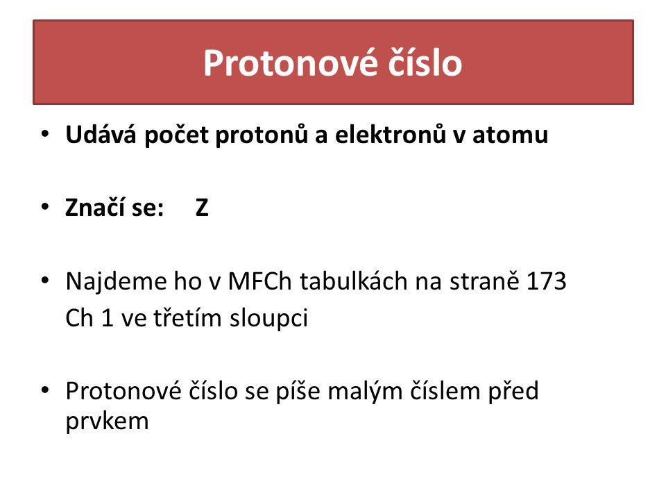Protonové číslo Udává počet protonů a elektronů v atomu Značí se: Z