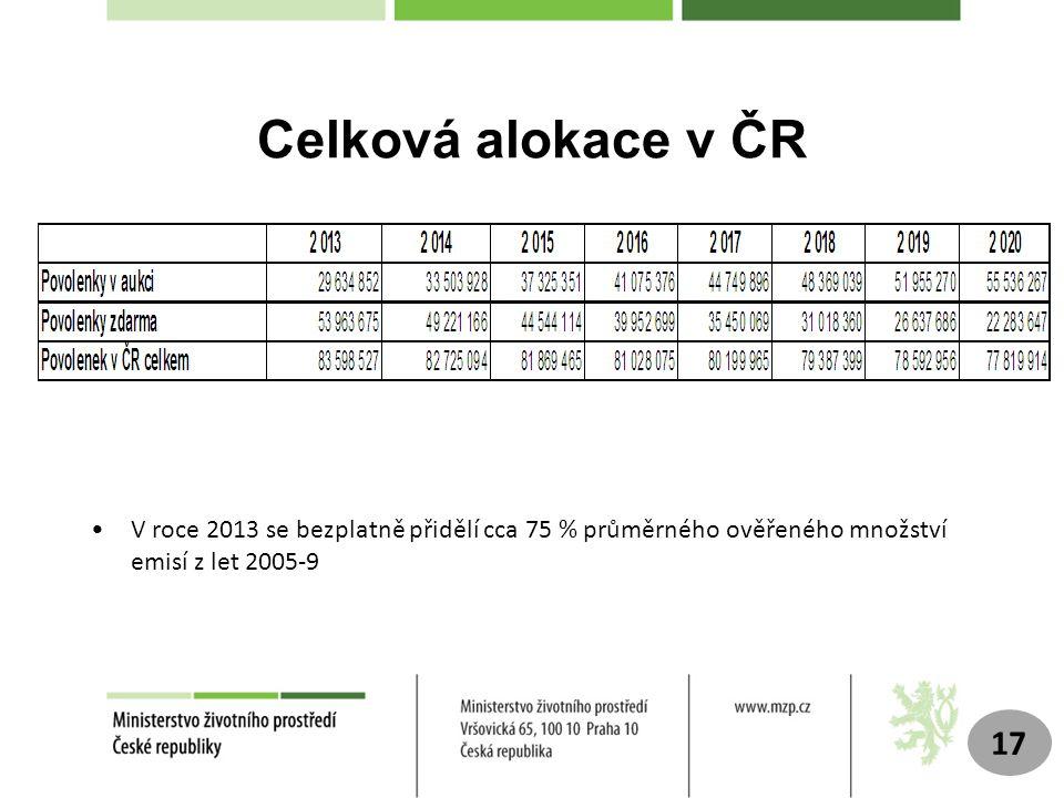 Celková alokace v ČR V roce 2013 se bezplatně přidělí cca 75 % průměrného ověřeného množství emisí z let 2005-9.