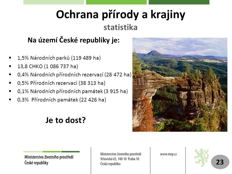 Ochrana přírody a krajiny statistika