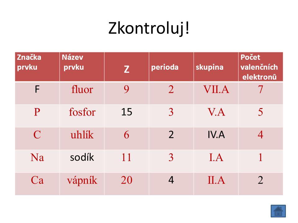 Zkontroluj! Z F fluor 9 2 VII.A 7 P fosfor 15 3 V.A 5 C uhlík 6 IV.A 4