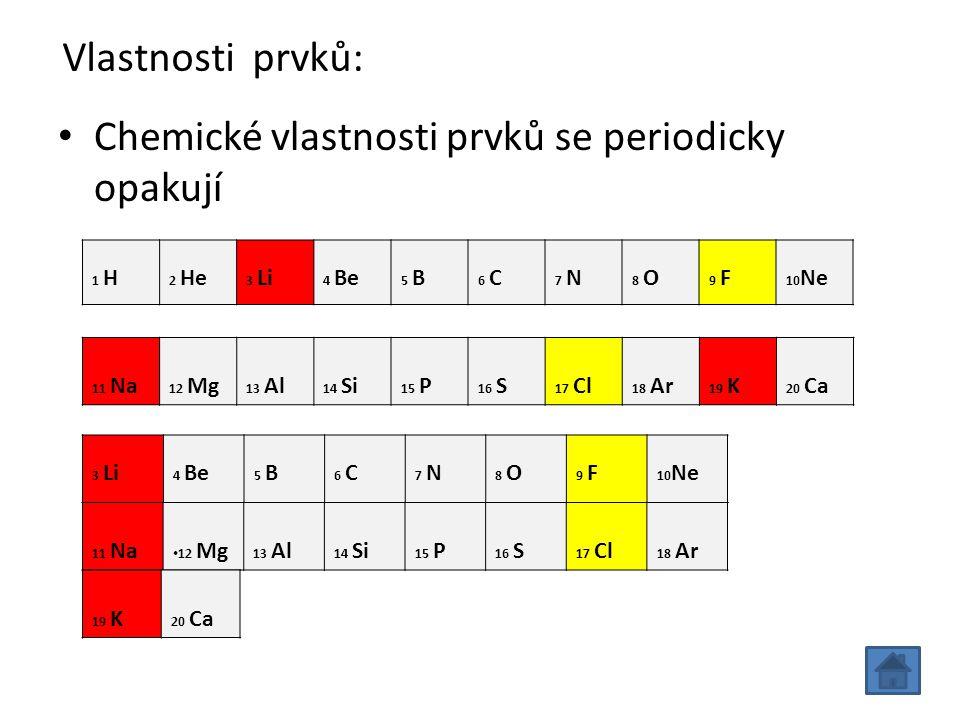 Chemické vlastnosti prvků se periodicky opakují