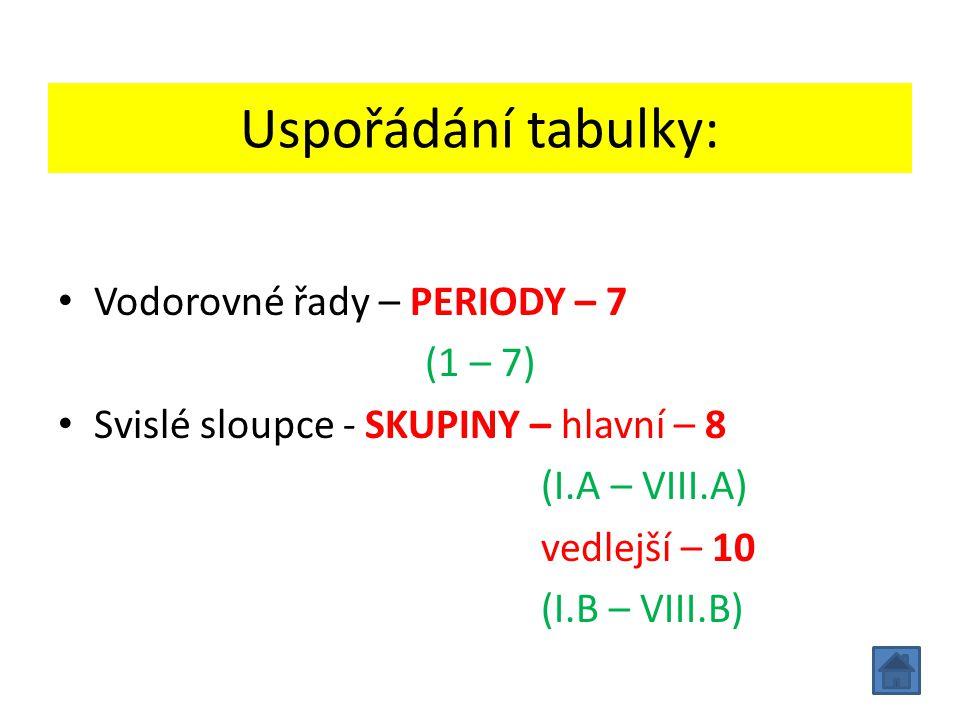 Uspořádání tabulky: Vodorovné řady – PERIODY – 7 (1 – 7)