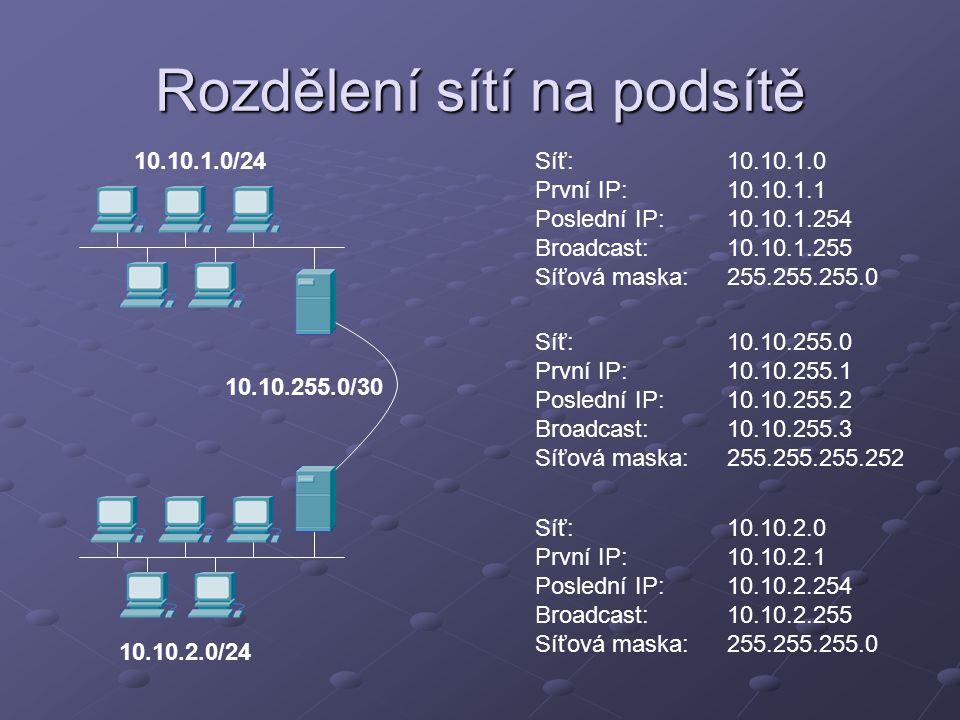Rozdělení sítí na podsítě