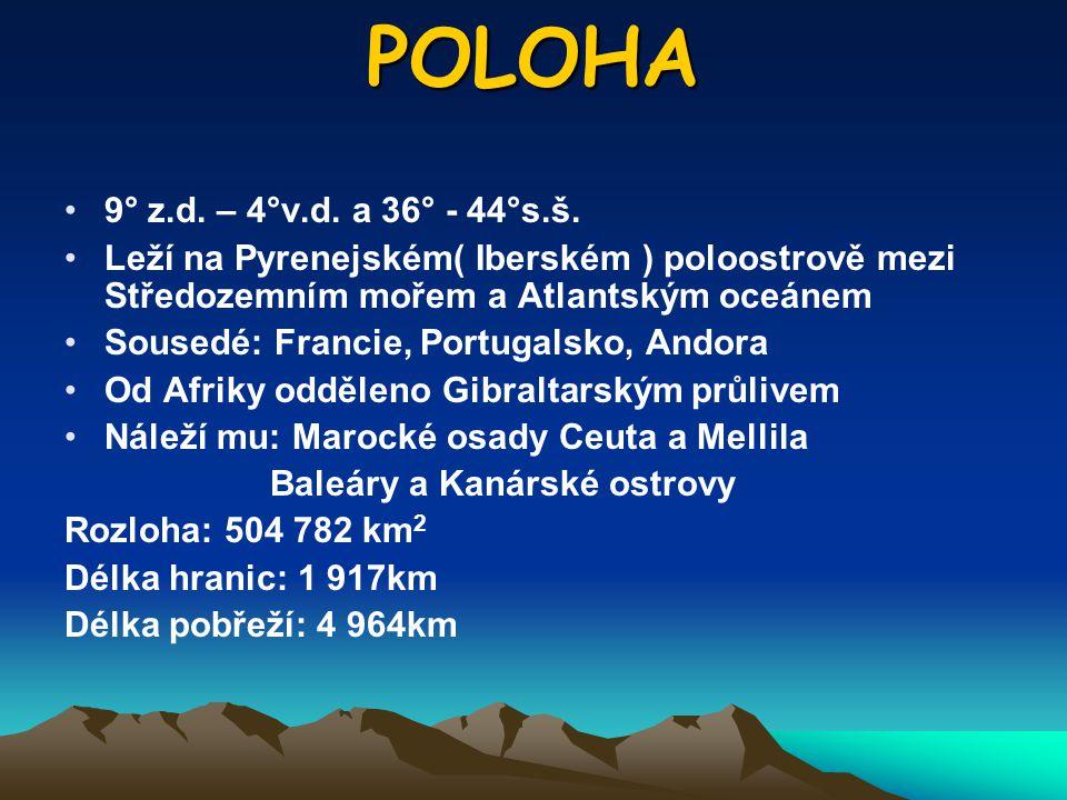 POLOHA 9° z.d. – 4°v.d. a 36° - 44°s.š. Leží na Pyrenejském( Iberském ) poloostrově mezi Středozemním mořem a Atlantským oceánem.
