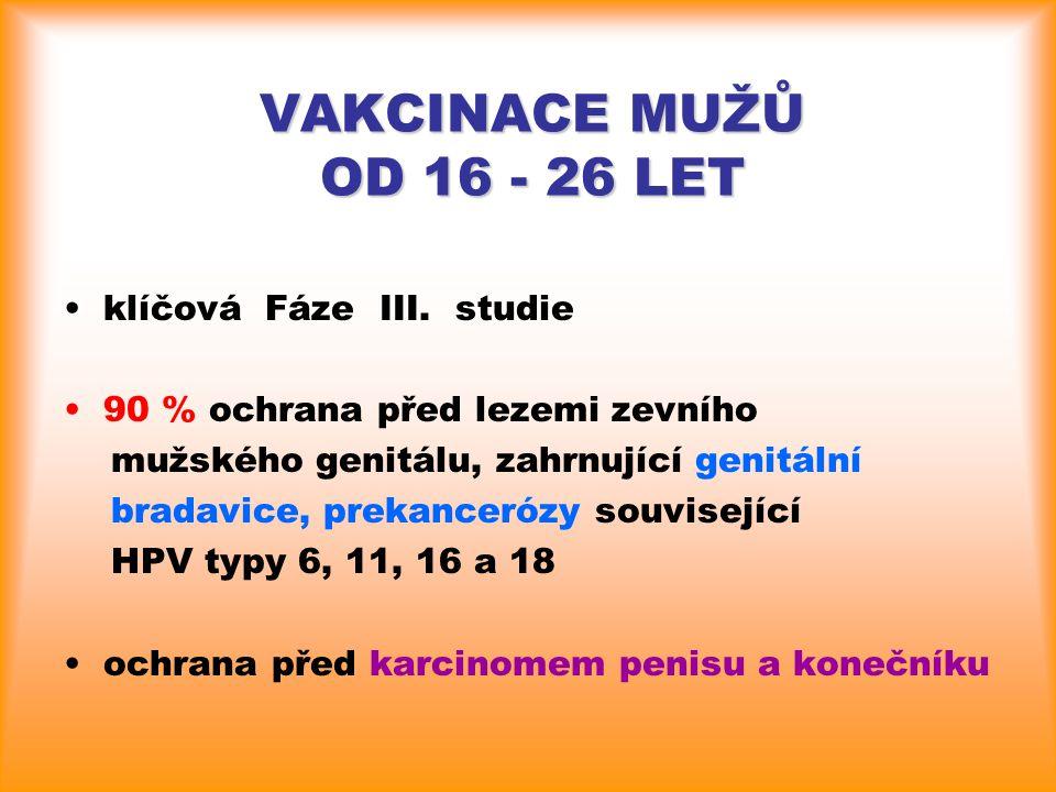 VAKCINACE MUŽŮ OD 16 - 26 LET klíčová Fáze III. studie