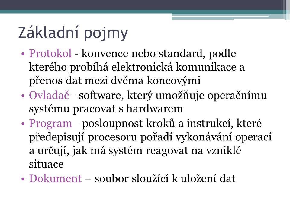Základní pojmy Protokol - konvence nebo standard, podle kterého probíhá elektronická komunikace a přenos dat mezi dvěma koncovými.