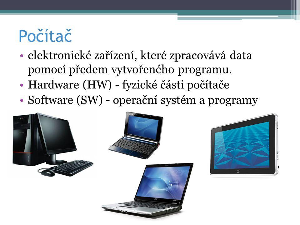 Počítač elektronické zařízení, které zpracovává data pomocí předem vytvořeného programu. Hardware (HW) - fyzické části počítače.