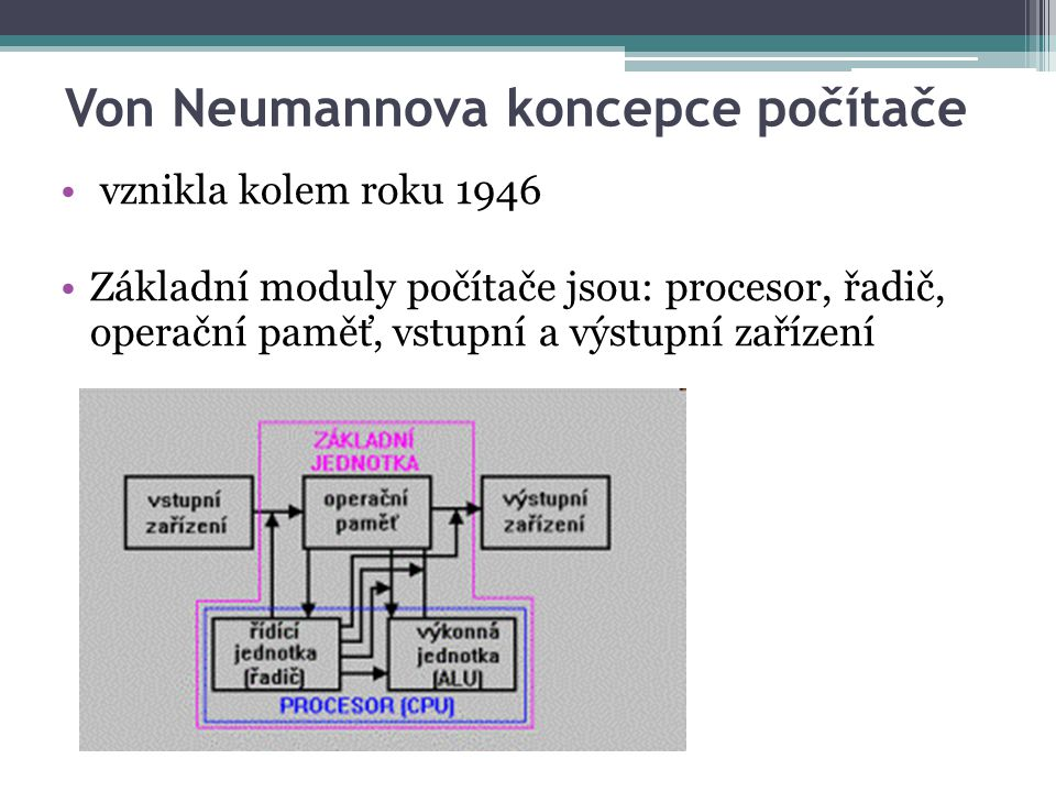 Von Neumannova koncepce počítače