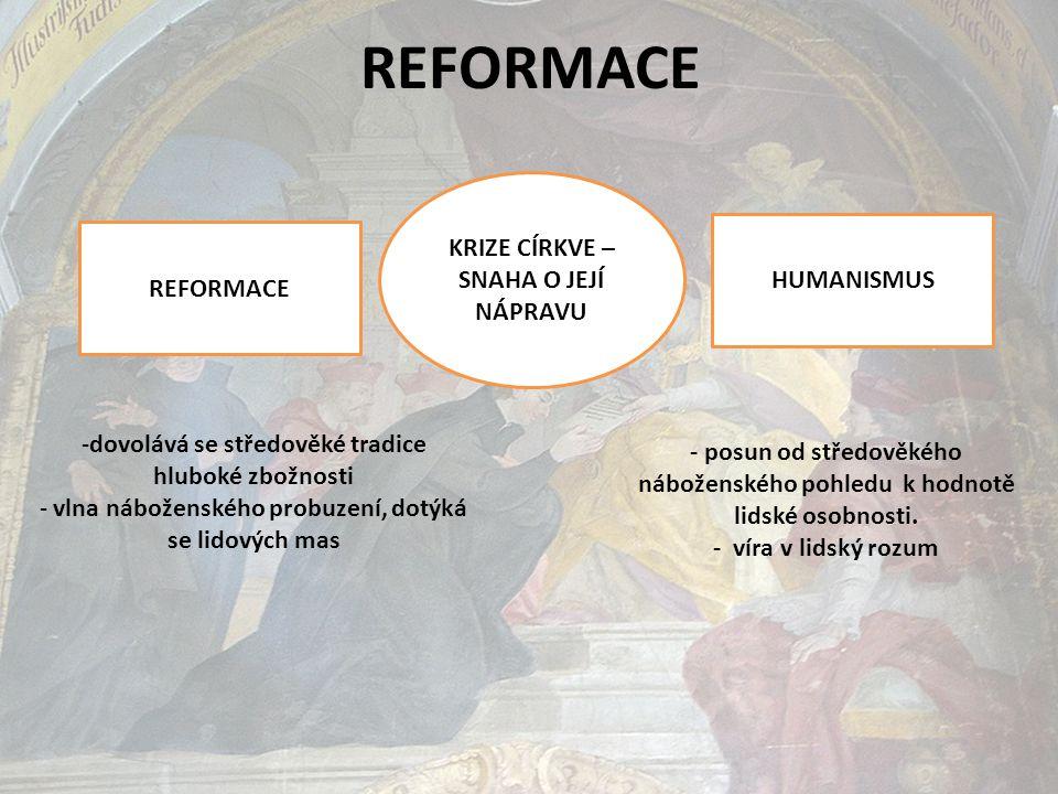 REFORMACE KRIZE CÍRKVE – SNAHA O JEJÍ NÁPRAVU HUMANISMUS REFORMACE