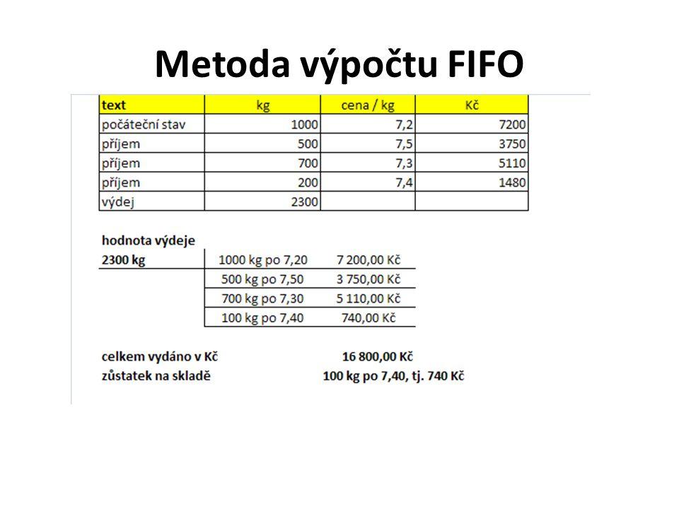 Metoda výpočtu FIFO