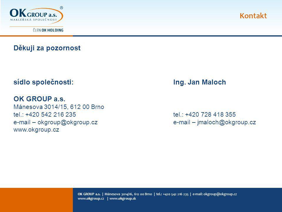 Kontakt Děkuji za pozornost sídlo společnosti: OK GROUP a.s.