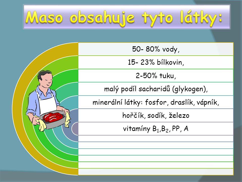 Maso obsahuje tyto látky:
